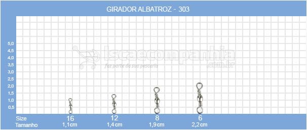 GIRADOR 303 ALBATROZ