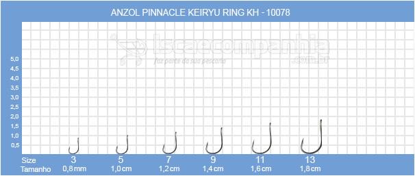 ANZOL PINNACLE KEIRYU RING KH-10078
