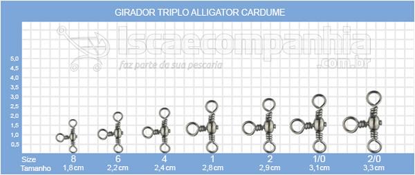 GIRADOR TRIPLO ALLIGATOR CARDUME