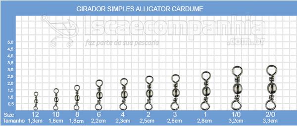GIRADOR SIMPLES ALIGATOR - BLACK NICKEL
