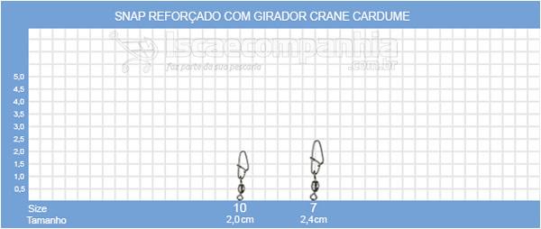 SNAP REFORÇADO COM GIRADOR CRANE