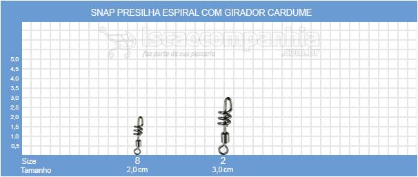 GIRADOR COM SNAP ESPIRAL ALIGATOR CARDUME - BLACK NICKEL