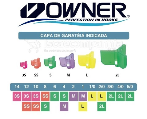 SATETY CAPS - CAPA PROTETORA DE GARATÉIAS - 5112
