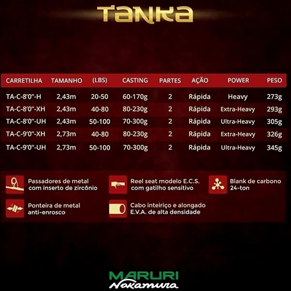 Vara Tanka Maruri By Nakamura TA-C802UH 50-100Lb 8`0(2,43m) - Carretilha (2 Partes)
